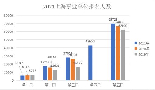 伊拉克人口数量2021年_2010 2018年伊拉克人口总数及人口结构分析