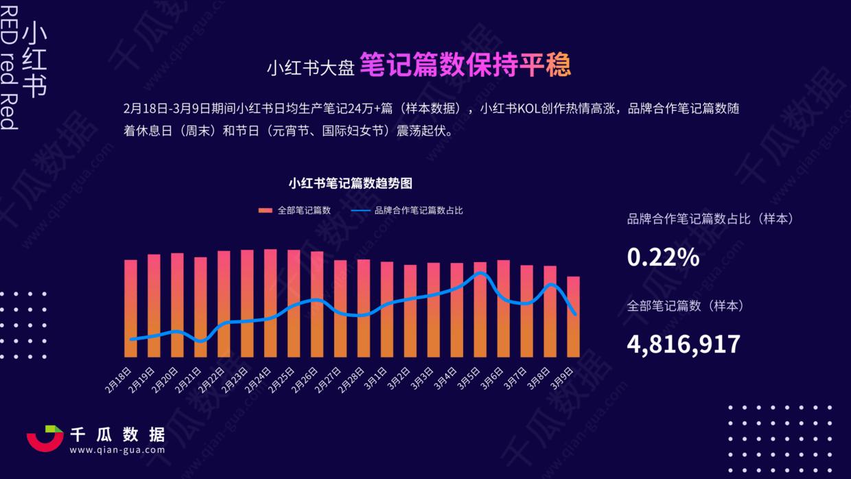 妇女节报告解读|揭示618小红书营销新趋势