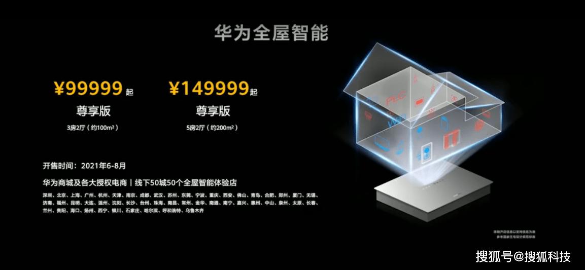 华为全屋智能尊享版99999元起