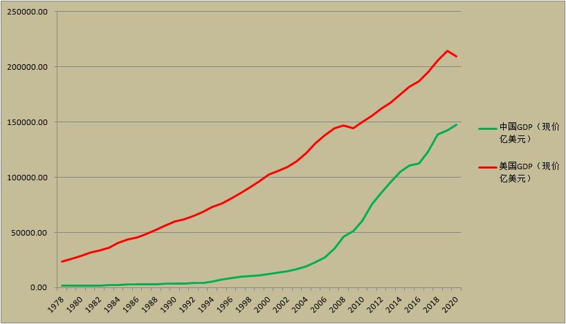 2035三龙湾GDP_楼市风向变了 广深莞客杀入,佛山这个板块必火无疑