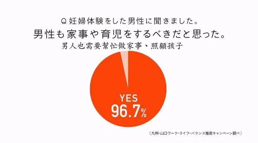 """日本议员挺着""""7.3公斤孕肚""""上班 网友评论是作秀"""
