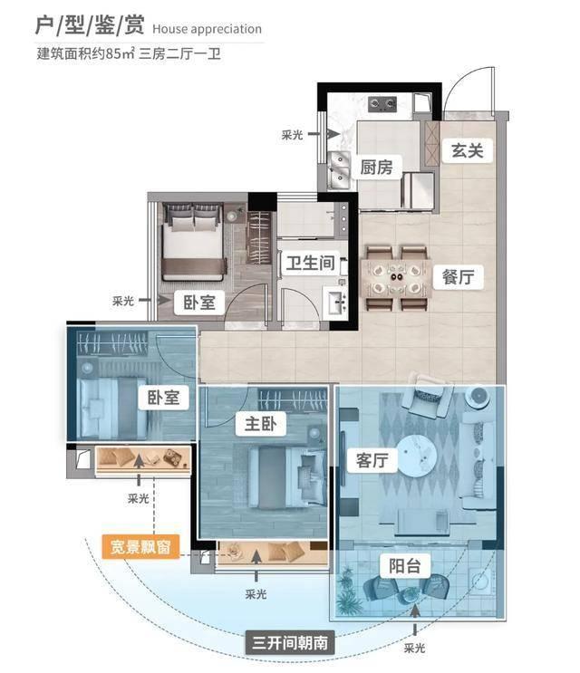 新政后,置业逻辑重构,房子要这么买