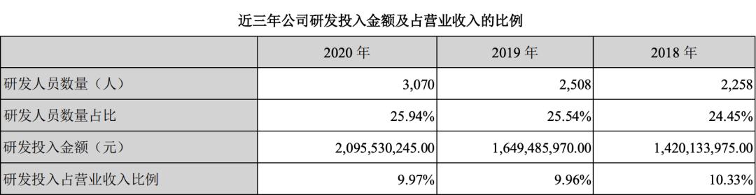 大突破!万亿龙头即将横空出世!这才是中国崛起的真未来!
