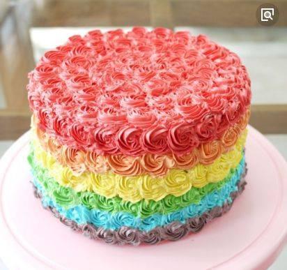 心理测试:4个蛋糕,你会选哪个?测你明年在哪方面会有惊喜降临  第4张