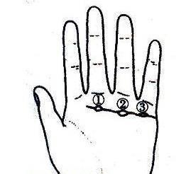"""秘传手相古相法精解:手相""""感情线""""、详细图文解析、值得收藏!  第39张"""