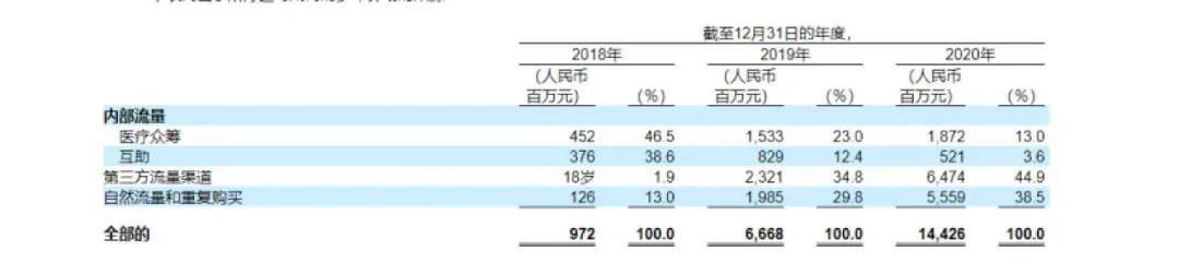 水滴公司欲赴美IPO,中国保险科技第一股含金量几何