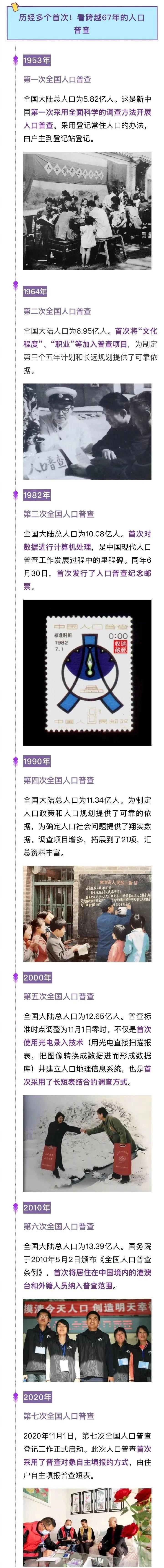 中国人口实时数据_最新汉中人口统计数据公布!汉台城固女性比男性多