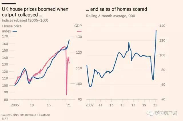 隆庆gdp为什么没有白银_创纪录新高 美国三季度GDP暴力增长33.1 ,怎么回事