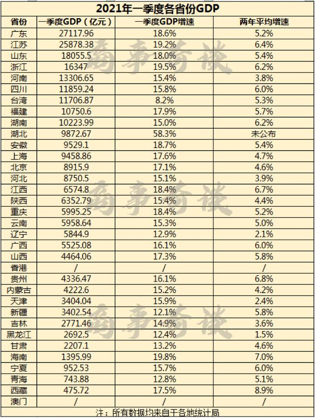 台湾gdp是多少万元_赵鑫胜利 8.29午评GDP来袭黄金迎大行情 跟上操作等翻仓