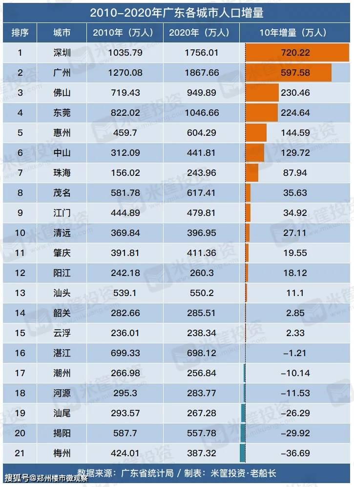 中国各省市人口_赶超日本!中国人口第一大省,再无悬念