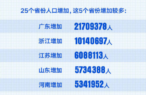 2020全国各省gdp增长率_2020年中国城市GDP百强榜出炉,前百强城市GDP占全国比例超7成