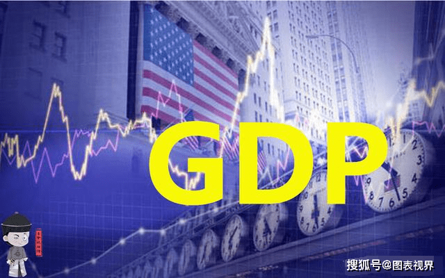 烟台2021GDP增速7_44年未超过中国,美国2021年经济增速预达7.3 中美GDP还差多少