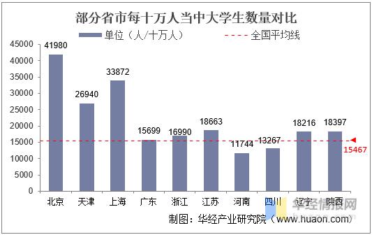大关县人口_七普后省会城市人口最新数据,多地人口首次突破千万大关 图