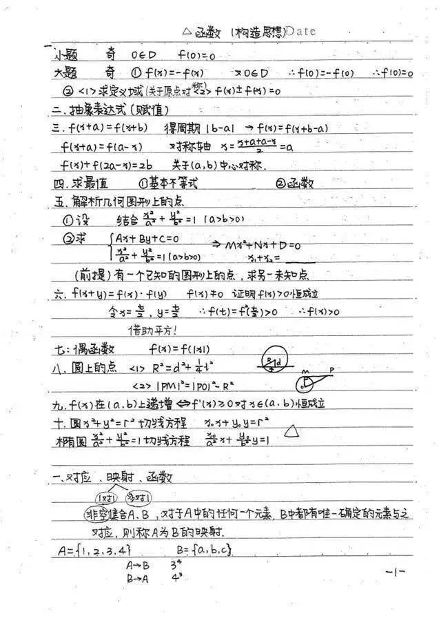 高中数学:必修1 - 5状元笔记(81页全手写)整理,别错过