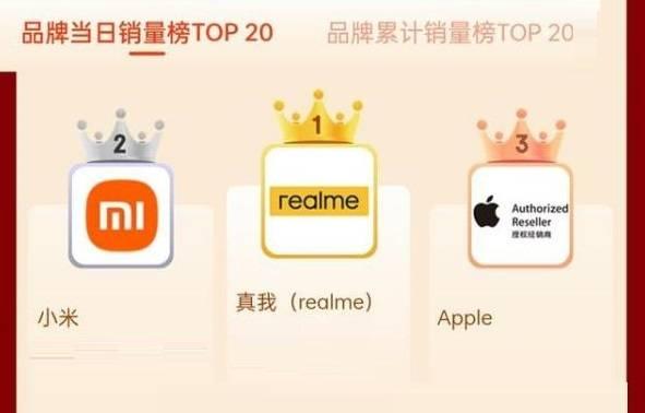 一舉反超小米,擊敗蘋果和榮耀,中國產手機黑馬拿下銷量冠軍