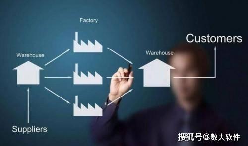 物料主資料管理建議有哪些
