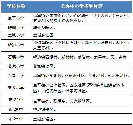宜昌2021年各个区gdp_深圳2021年一季度10 1区GDP排名来了 各区重点片区及项目曝光