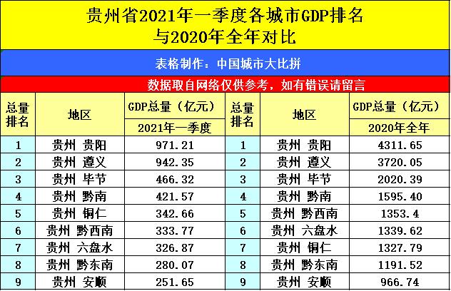 2021年gdp_2021年日历图片