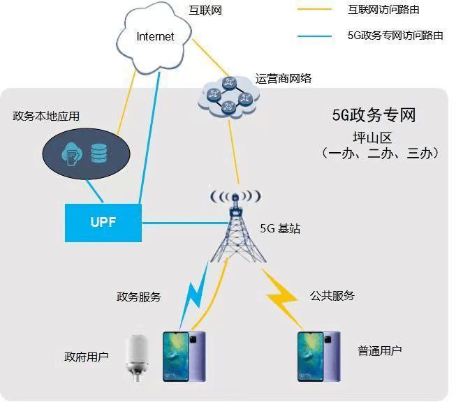 5G专网助力企业触底反弹,海能达引领行业加速升级