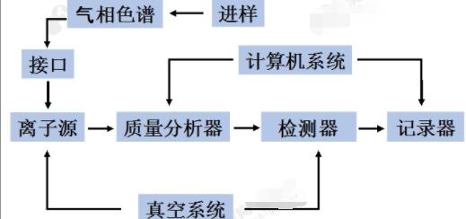 下列不属于组织工作原理的是( )._下列属于食器的是