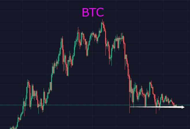 山寨币市场释放烟雾弹,市场情绪再次引动?