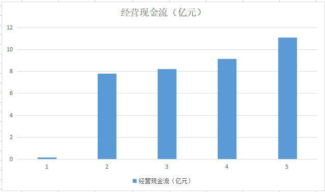 半导体LED显示龙头,全球市占率第一,华为、阿里调研,不到10元