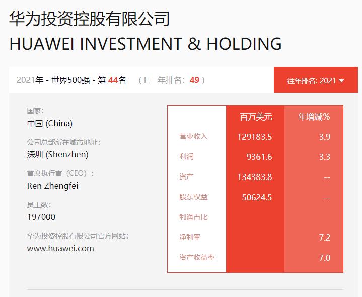 中国私企排行榜_2021中国房地产品牌价值排行榜中国房地产企业排名100强