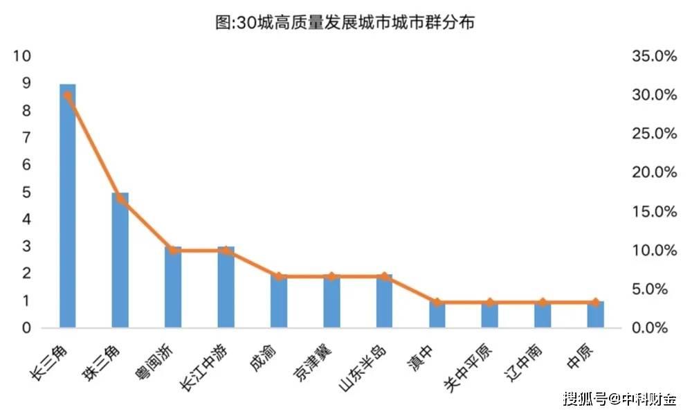 2021千万人口城市_2021年城市人口增量排名新鲜出炉!深圳居于首位,山东变化最大