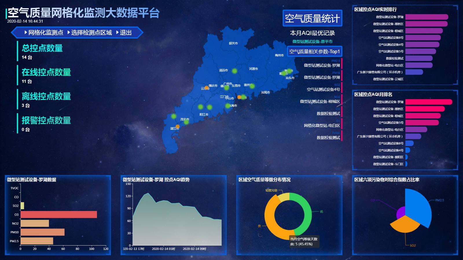 湖南城市排行_2021城市排行榜,湖南1个新一线,3个三线,8个四线,2个五线