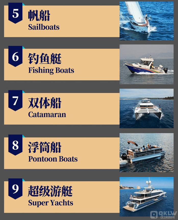 游艇和私人飞机在国内的用户不少 机汇艇好  第2张 游艇和私人飞机在国内的用户不少 机汇艇好 币圈信息