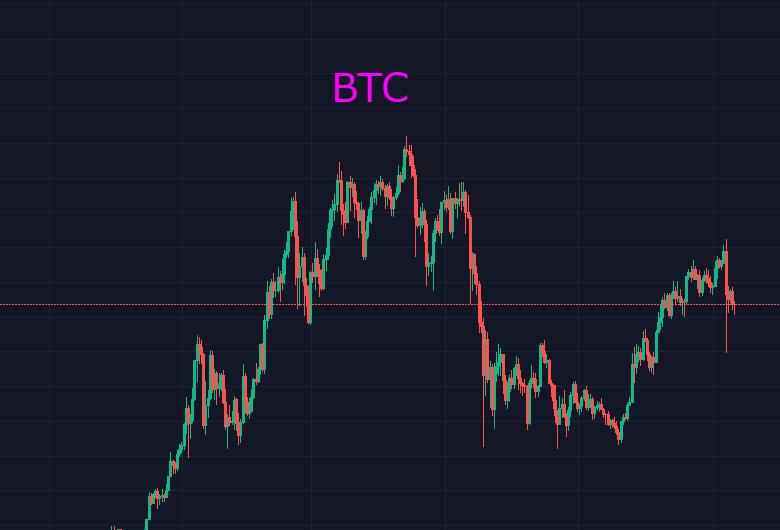 比特币搅动市场:山寨币厉兵秣马,烽烟四起