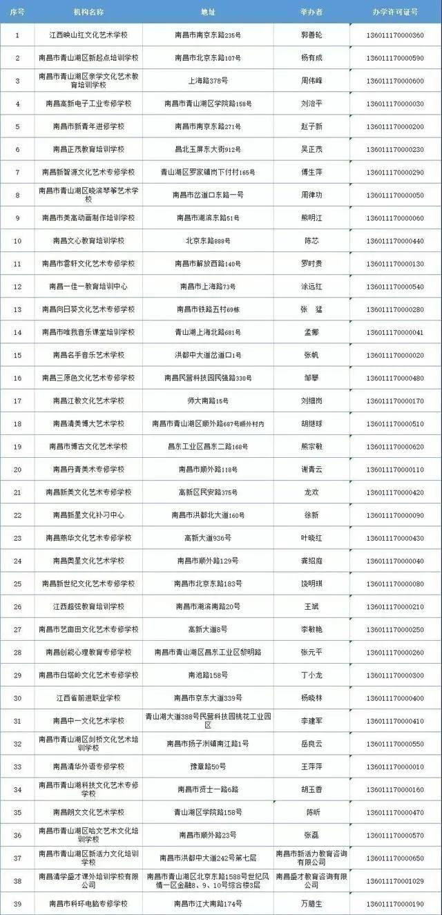 广州电脑维修_林郑月娥参与某校开学礼;广州市诺德安达外籍人员子女学校获得批复|N•Sight