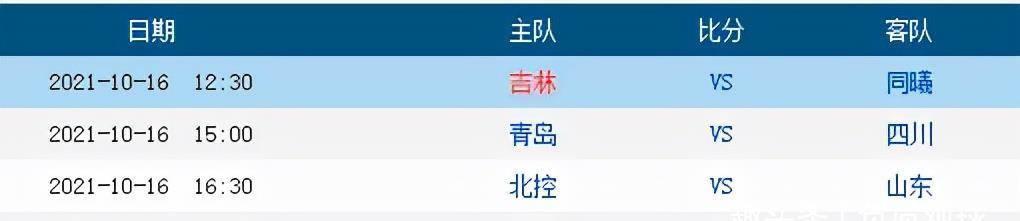 CBA开赛了!广东vs深圳3大看点不容错过,疆浙焦点大战CCTV5直播