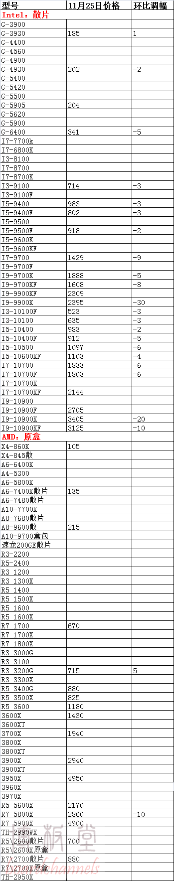 https://p3.itc.cn/images03/20201125/8ec17cbd6add4bd1b54fd71d0fbc7f86.png