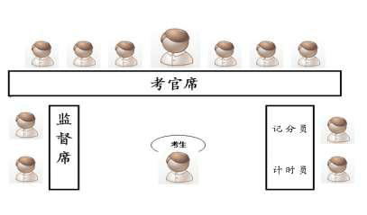 一篇帮你搞懂杭州教师编招聘统考结构化面试!