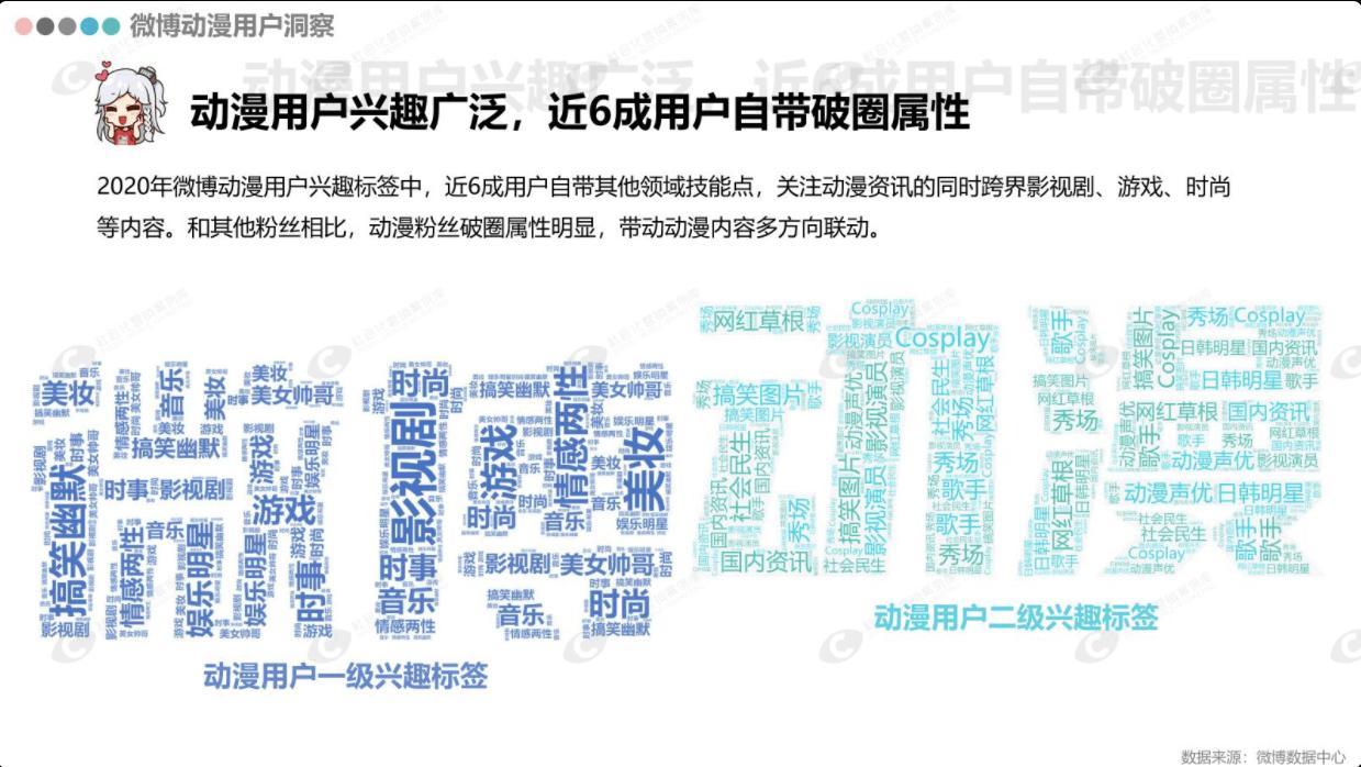 跨界动漫二次元!!!汤达人携手微博#帮王俊凯建元气汤世界#~
