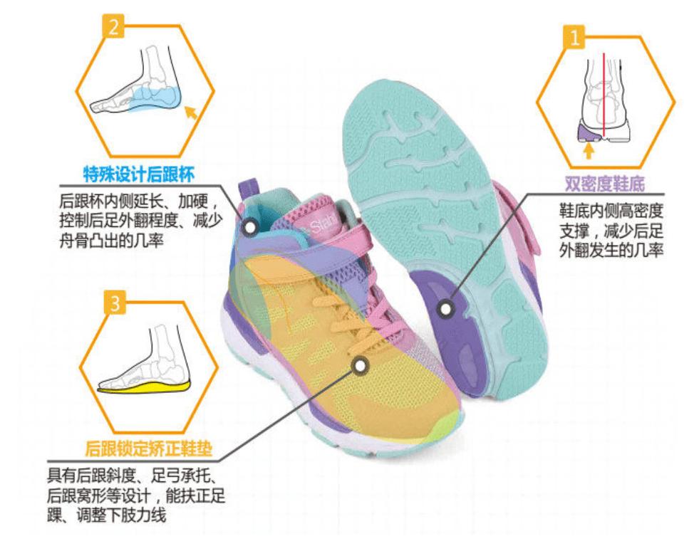 全民健身日来袭,有扁平足的孩子能穿矫正鞋运动吗