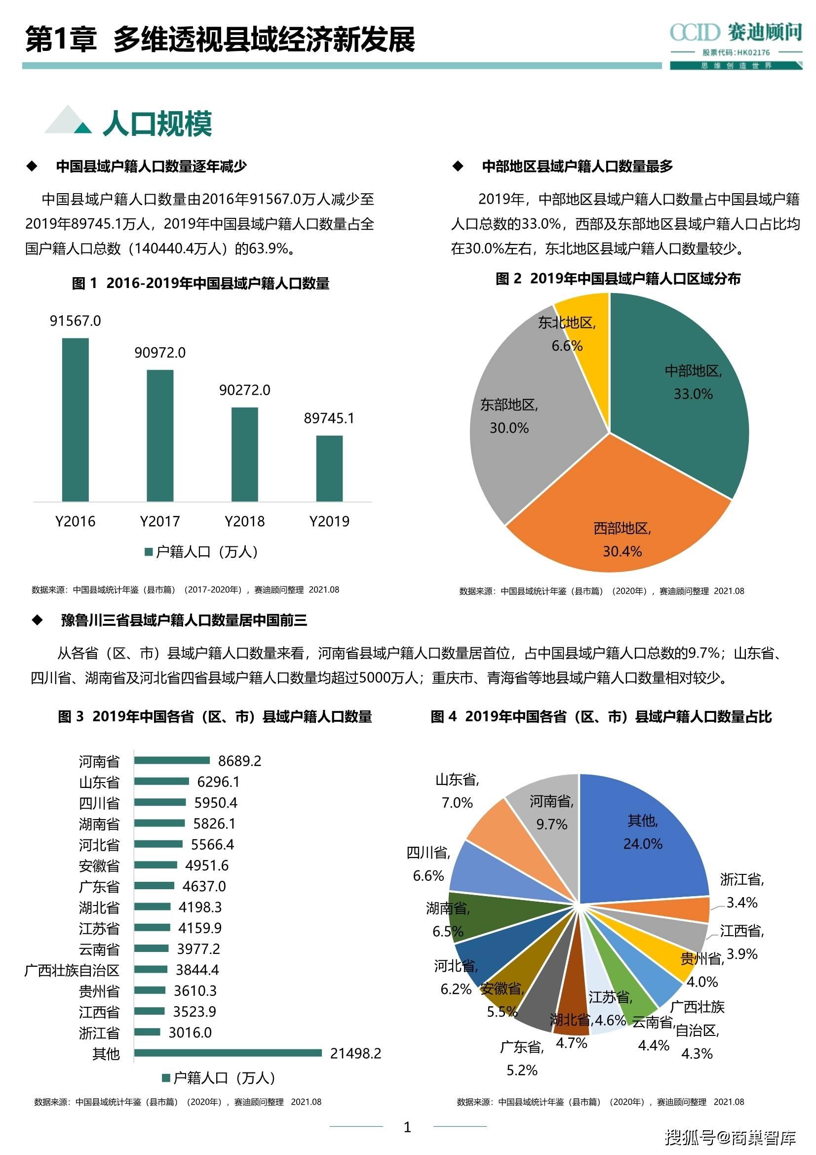 中国2021百强县gdp排名_2021中国西部百强县市名单:西昌排名第五!领跑四川26个县市