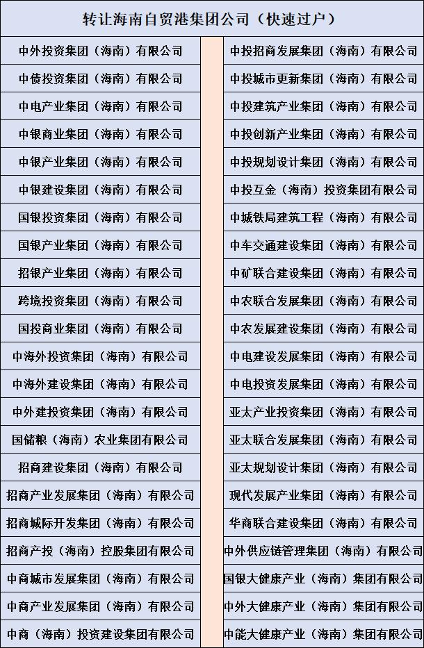 海南中字头集团公司转让推荐 好名称:中矿集团 中农集团 中商集团