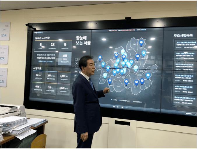 """""""市民即市长"""":韩国首尔的未来城市观插图"""