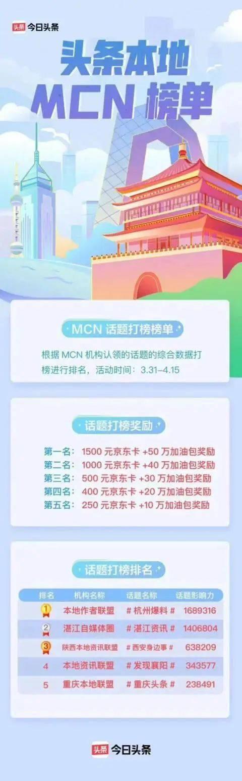 西安有沒有MCN機構?哪家MCN機構好?自媒體/網紅就找託普眾聯