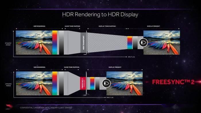 DP vs HDMI 谁才是游戏玩家最佳选择?的照片 - 14