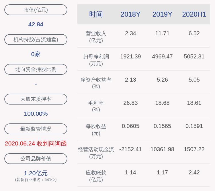 达刚控股:全资子公司获得政府补贴570万元