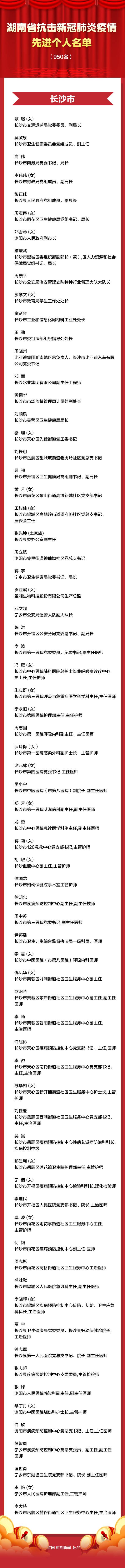 """英雄榜丨今天湖南这些人接受表彰!感谢""""疫""""无反顾的你们!"""
