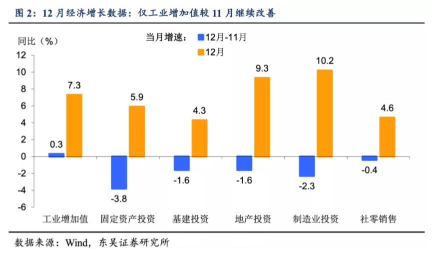南阳gdp依靠什么_土地依赖创历史新高 每百元GDP有17元来自房地产,城市土地依赖排行榜看