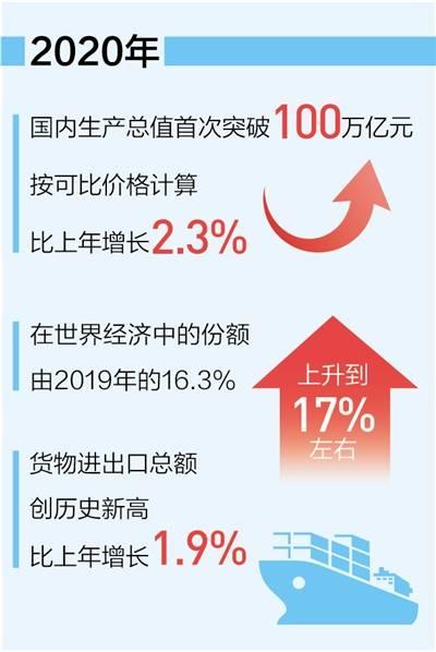 中国经济总量多少人民币_中国有多少版本人民币