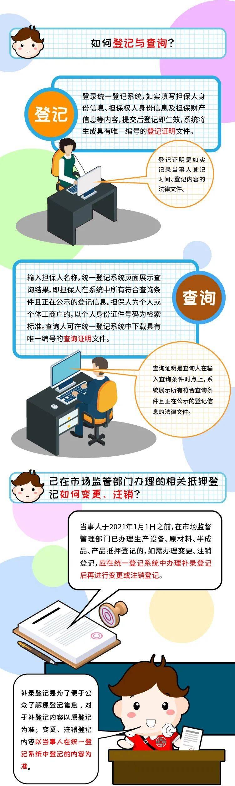 中国人民银行、市场监管总局:1月1日起实施动产和权利担保统一登记