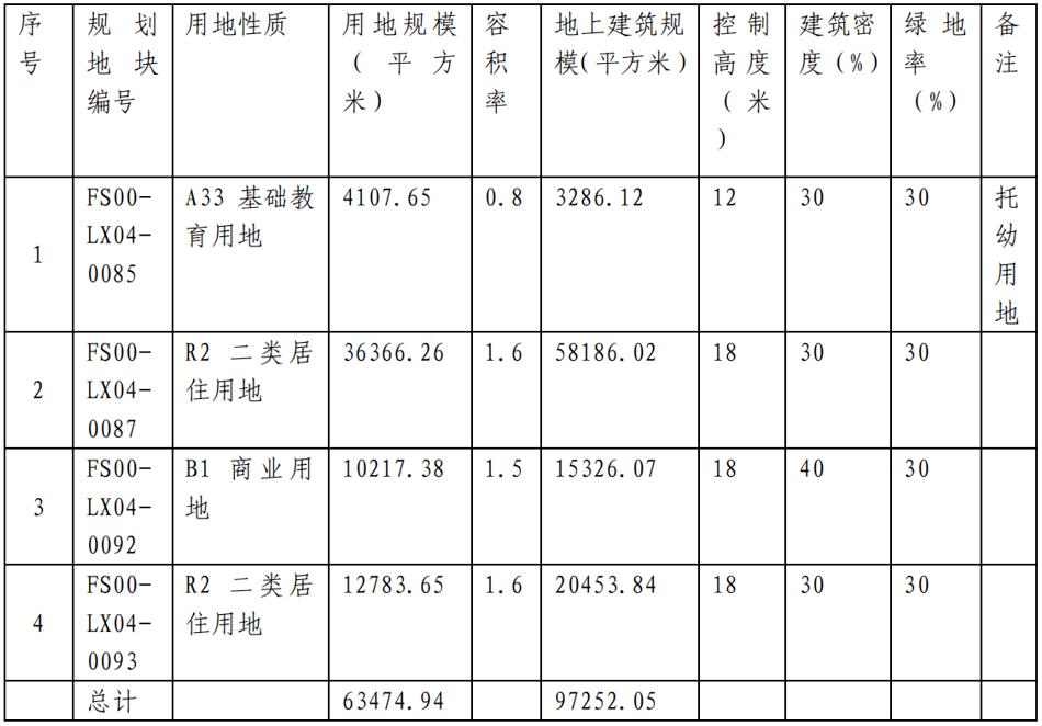 2020年大盘点 谁是京城年度神盘