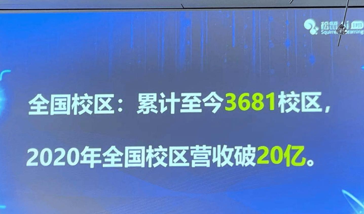 周伟:松鼠Ai全国校区累计达3681所,2020年全国校区营收破20亿元