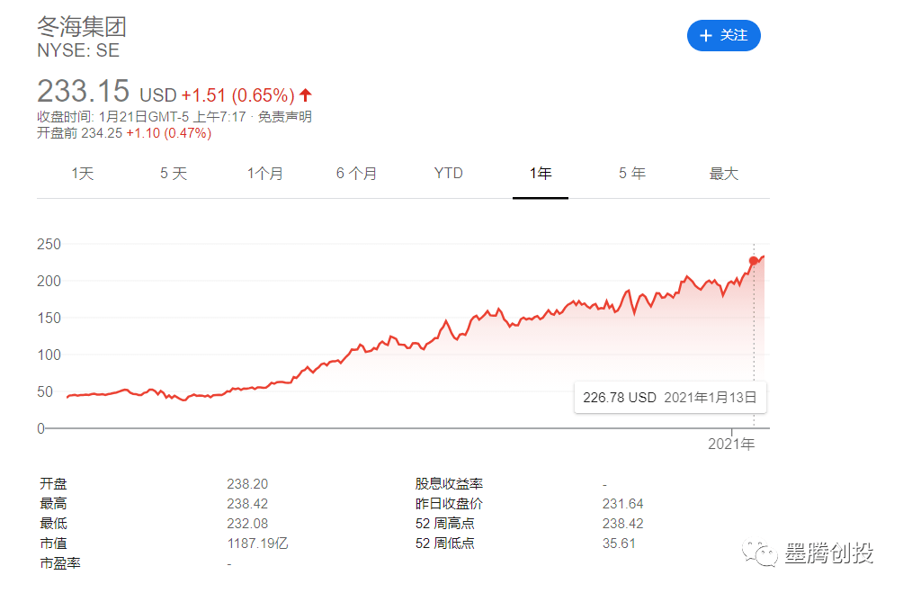 抢要上市了,这次很严重